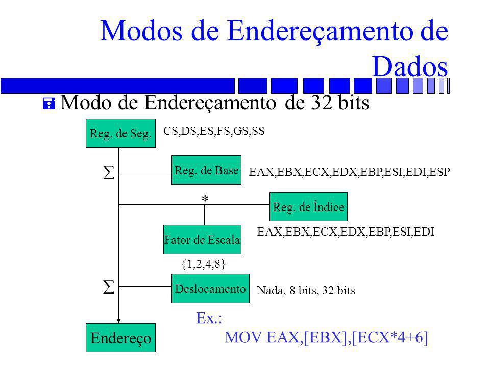 Modos de Endereçamento de Dados = Modo de Endereçamento de 32 bits Reg. de Seg. Reg. de Base Reg. de Índice Fator de Escala Deslocamento Endereço  