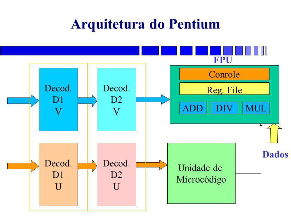 Decod. D2 V Decod. D2 U Arquitetura do Pentium Decod. D1 V Decod. D1 U Unidade de Microcódigo Conrole ADDDIVMUL FPU Reg. File Dados
