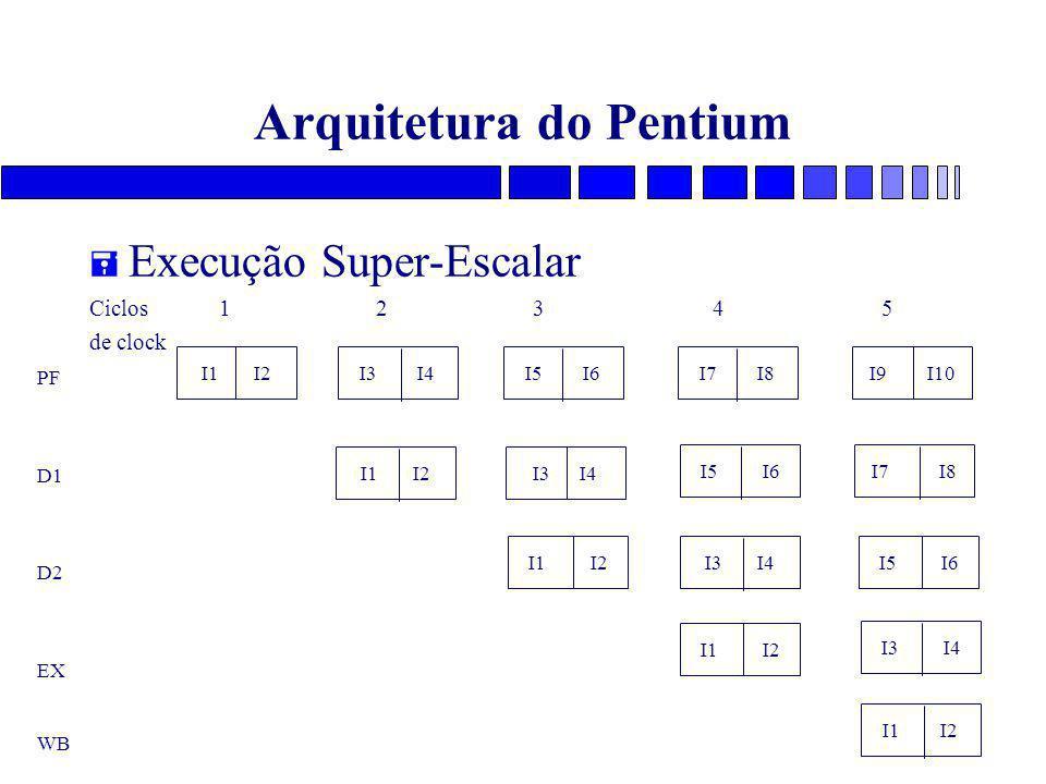 Arquitetura do Pentium = Execução Super-Escalar Ciclos 1 2 3 4 5 de clock I1 I2I3 I4I5 I6I7 I8I9 I10 I1 I2I3 I4 I5 I6I7 I8 I1 I2I3 I4I5 I6 I1 I2 I3 I4 I1 I2 PF D1 D2 EX WB