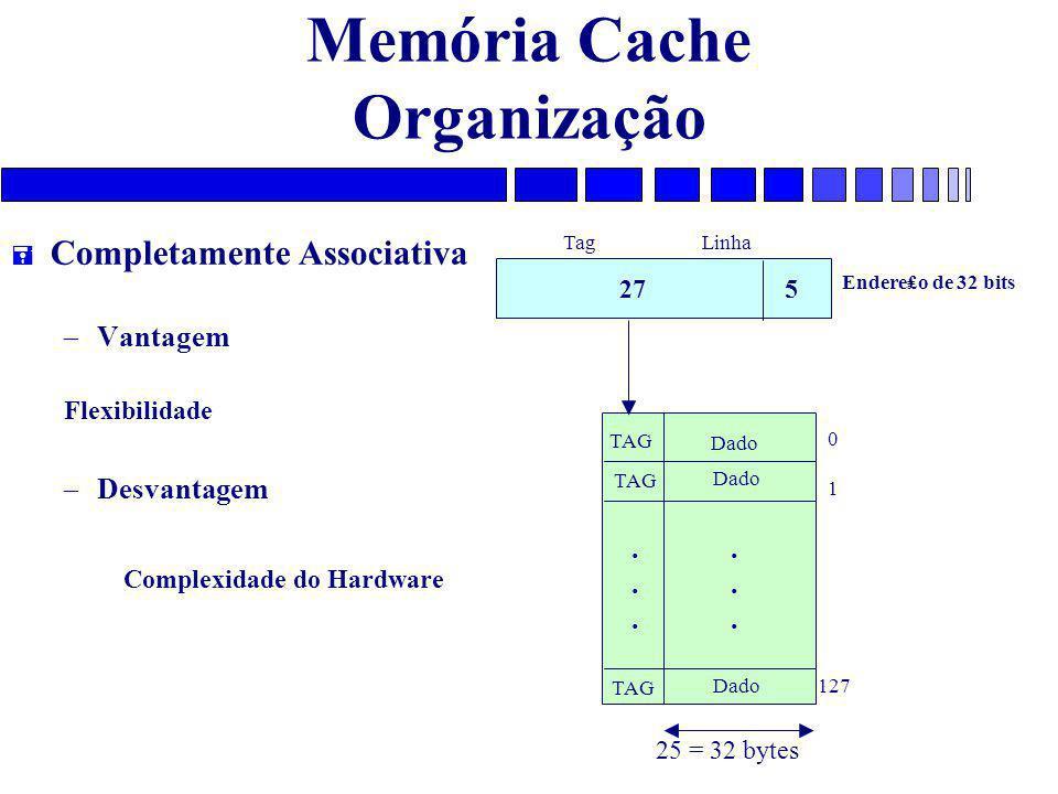 Memória Cache Organização = Completamente Associativa – Vantagem Flexibilidade – Desvantagem Complexidade do Hardware 27 5 Endere₤o de 32 bits Tag Linha TAG Dado............