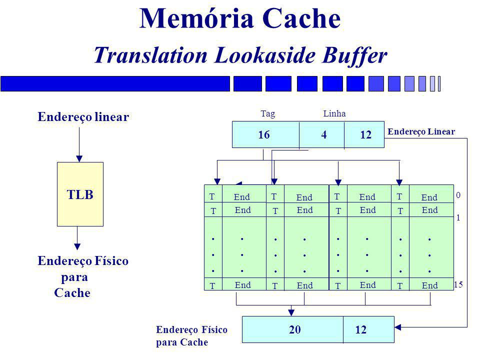 Memória Cache Translation Lookaside Buffer 16 4 12 Endereço Linear Tag Linha Endereço linear Endereço Físico para Cache TLB T T T End............ 0101
