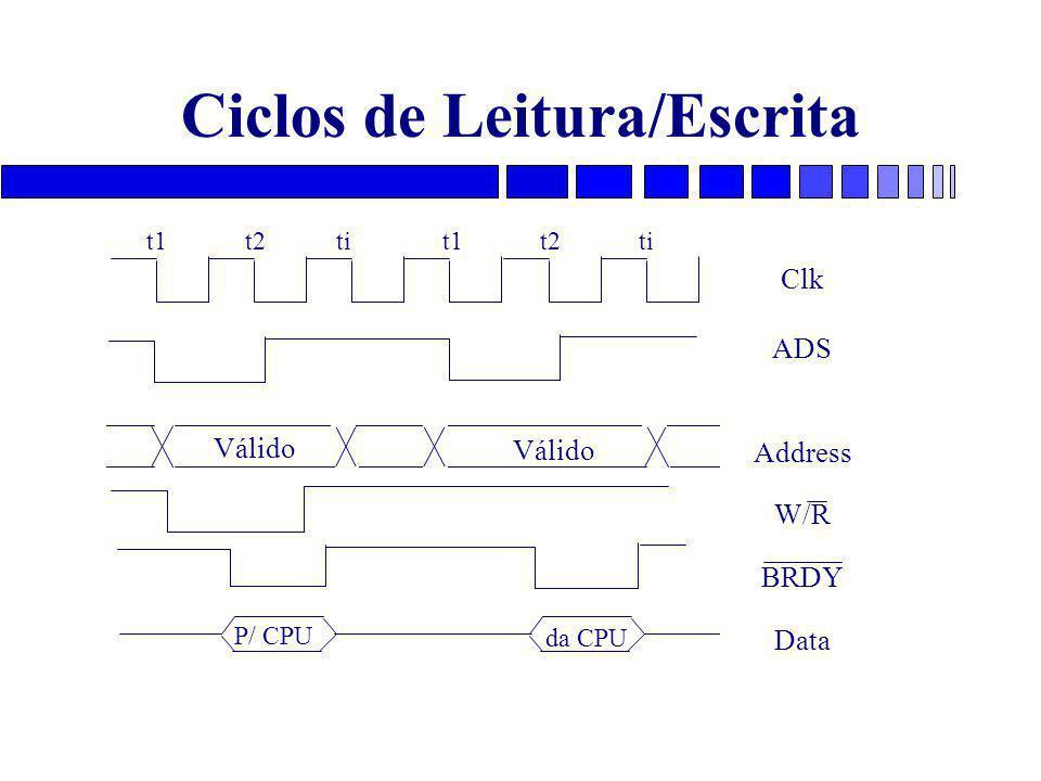 Ciclos de Leitura/Escrita Clk ADS Address W/R BRDY Data Válido P/ CPU da CPU t1 t2 ti