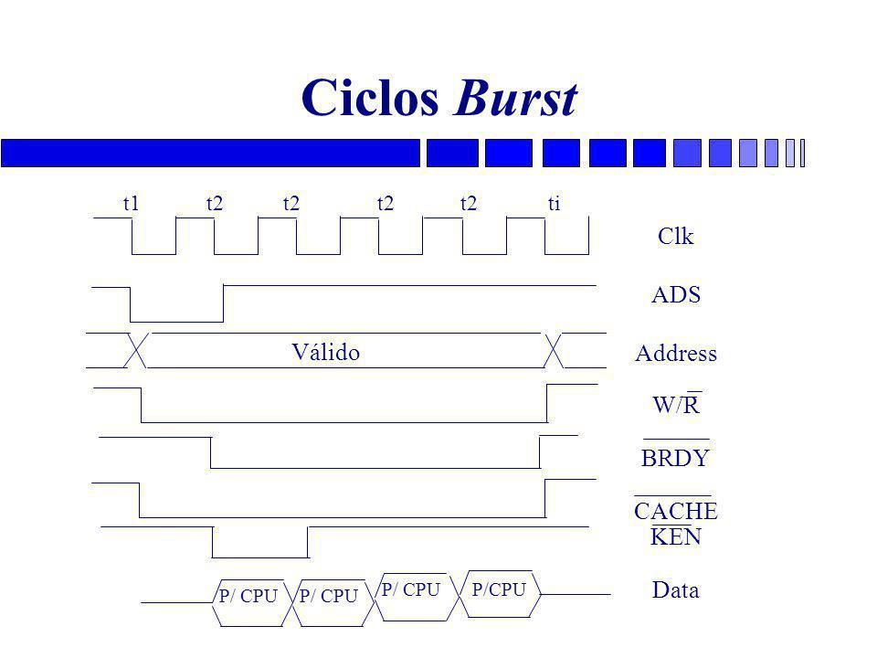 Ciclos Burst Clk ADS Address W/R BRDY CACHE KEN Data Válido t1 t2 t2 t2 t2 ti P/ CPU
