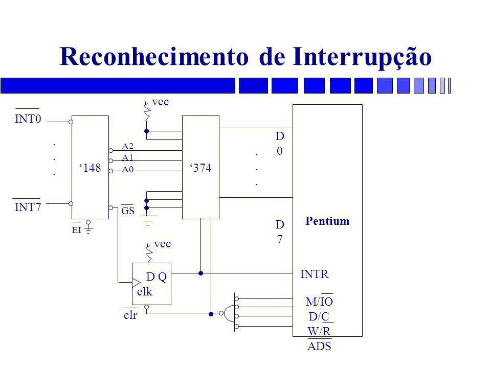 Reconhecimento de Interrupção '148'374 D Q clk Pentium vcc............ clr D0D7D0D7 M/IO D/C W/R ADS INTR INT0 INT7 A2 A1 A0 GS EI