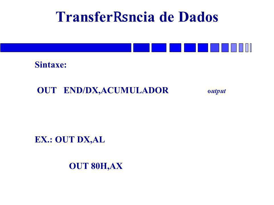 Transfer ₨ ncia de Dados Sintaxe: OUT END/DX,ACUMULADOR output EX.: OUT DX,AL OUT 80H,AX