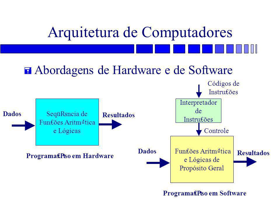 Arquitetura de Computadores = Abordagens de Hardware e de Software Seqü ₨ ncia de Fun₤ões Aritm₫tica e Lógicas Dados Resultados Programa₤₧o em Hardware Fun₤ões Aritm₫tica e Lógicas de Propósito Geral Dados Resultados Programa₤₧o em Software Interpretador de Instru₤ões Códigos de Instru₤ões Controle