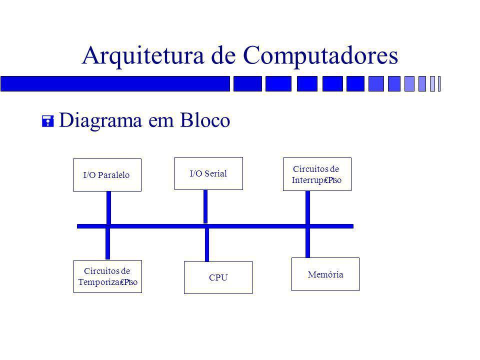 Arquitetura de Computadores = Diagrama em Bloco I/O Paralelo I/O Serial Circuitos de Interrup₤₧o Circuitos de Temporiza₤₧o CPU Memória