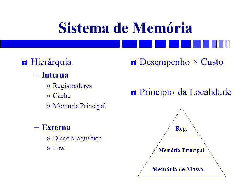 Sistema de Memória = Hierárquia – Interna » Registradores » Cache » Memória Principal – Externa » Disco Magn₫tico » Fita = Desempenho × Custo = Princípio da Localidade Memória de Massa Memória Principal Reg.