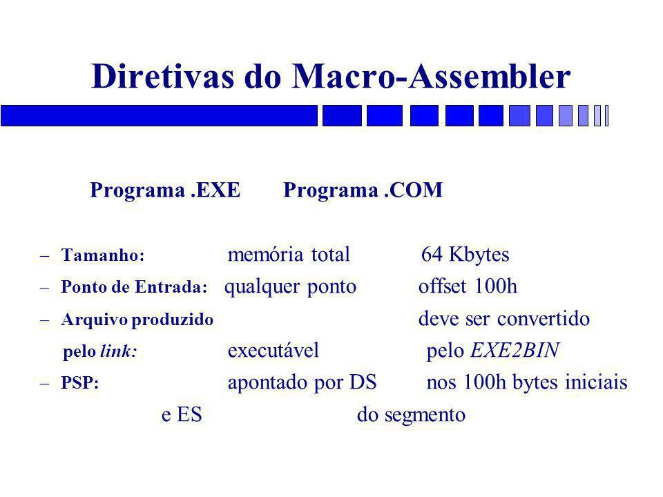Diretivas do Macro-Assembler Programa.EXE Programa.COM – Tamanho: memória total 64 Kbytes – Ponto de Entrada: qualquer ponto offset 100h – Arquivo produzido deve ser convertido pelo link: executável pelo EXE2BIN – PSP: apontado por DS nos 100h bytes iniciais e ES do segmento