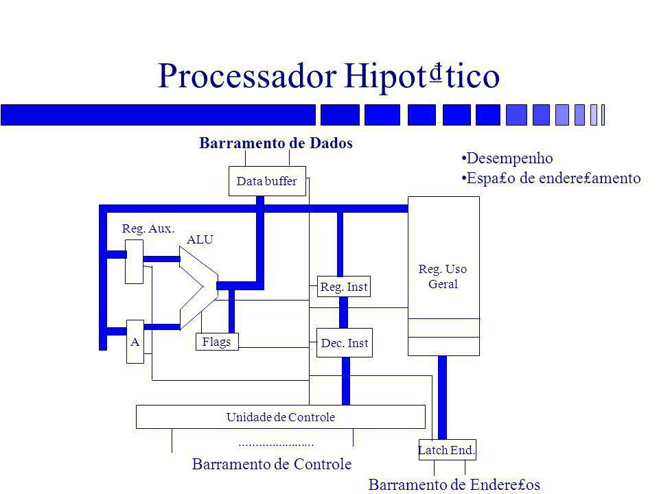 Processador Hipot₫tico Reg. Uso Geral Data buffer Latch End. A Unidade de Controle Reg. Inst Dec. Inst Flags Reg. Aux. ALU....................... Barr