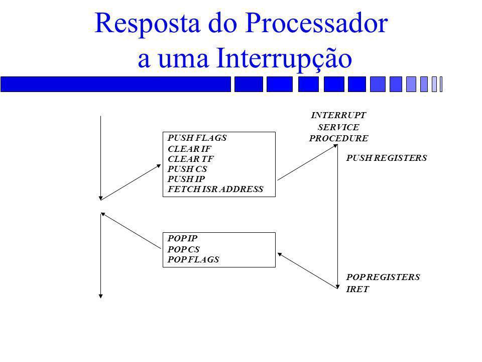Resposta do Processador a uma Interrupção PUSH FLAGS CLEAR IF CLEAR TF PUSH CS PUSH IP FETCH ISR ADDRESS POP IP POP CS POP FLAGS INTERRUPT SERVICE PROCEDURE PUSH REGISTERS POP REGISTERS IRET