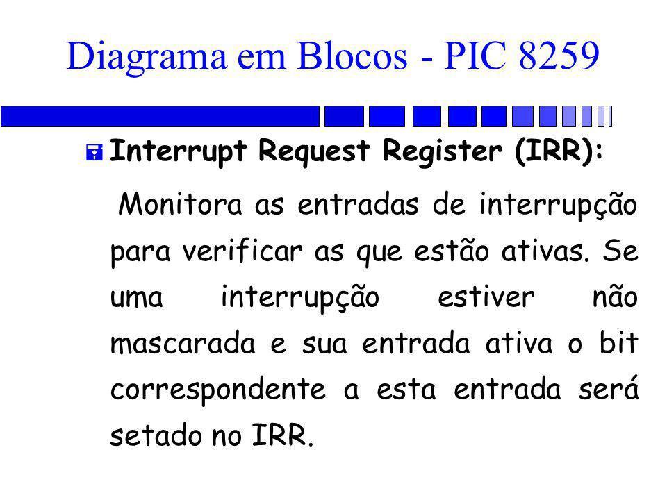 = Interrupt Request Register (IRR): Monitora as entradas de interrupção para verificar as que estão ativas.