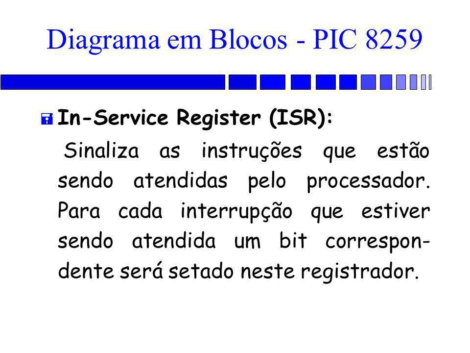 Diagrama em Blocos - PIC 8259  In-Service Register (ISR): Sinaliza as instruções que estão sendo atendidas pelo processador. Para cada interrupção qu