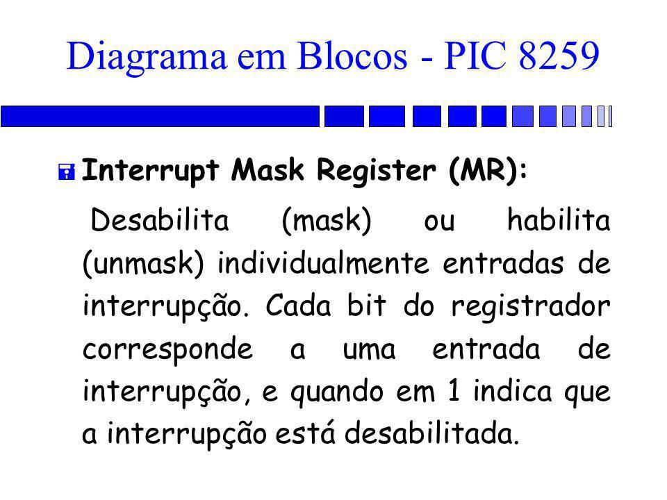 Diagrama em Blocos - PIC 8259 = Interrupt Mask Register (MR): Desabilita (mask) ou habilita (unmask) individualmente entradas de interrupção. Cada bit