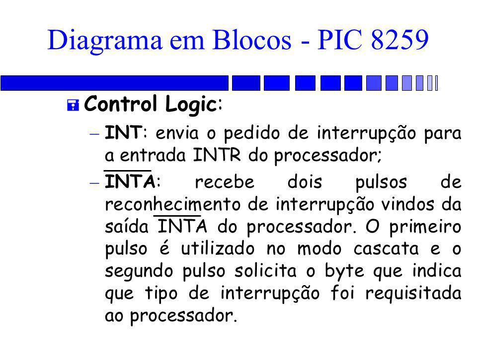 = Control Logic: – INT: envia o pedido de interrupção para a entrada INTR do processador; – INTA: recebe dois pulsos de reconhecimento de interrupção vindos da saída INTA do processador.
