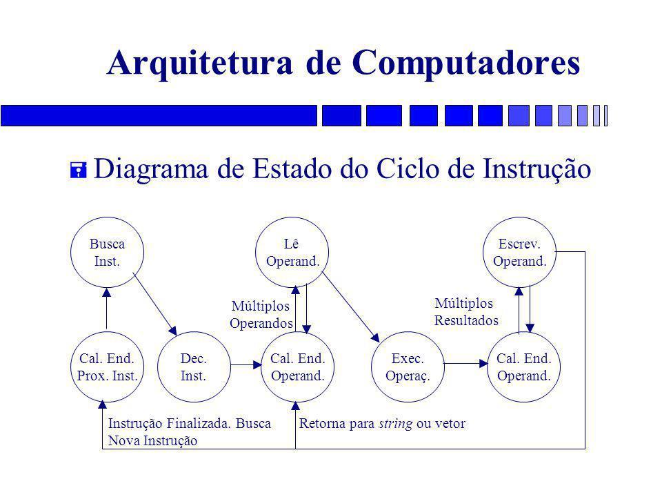 Arquitetura de Computadores = Diagrama de Estado do Ciclo de Instrução Busca Inst. Cal. End. Prox. Inst. Lê Operand. Cal. End. Operand. Exec. Operaç.