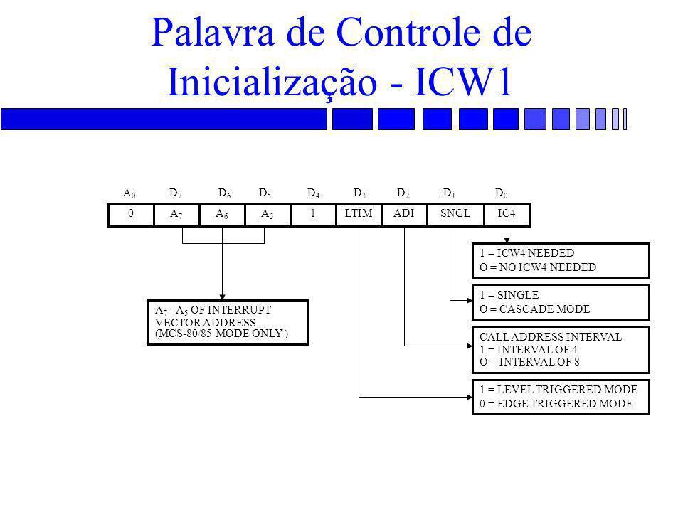 Palavra de Controle de Inicialização - ICW1 A7A7 0A6A6 A5A5 1LTIMADISNGLIC4 A 7 - A 5 OF INTERRUPT VECTOR ADDRESS (MCS-80/85 MODE ONLY ) 1 = ICW4 NEEDED O = NO ICW4 NEEDED 1 = SINGLE O = CASCADE MODE CALL ADDRESS INTERVAL 1 = INTERVAL OF 4 O = INTERVAL OF 8 1 = LEVEL TRIGGERED MODE 0 = EDGE TRIGGERED MODE A 0 D 7 D 6 D 5 D 4 D 3 D 2 D 1 D 0