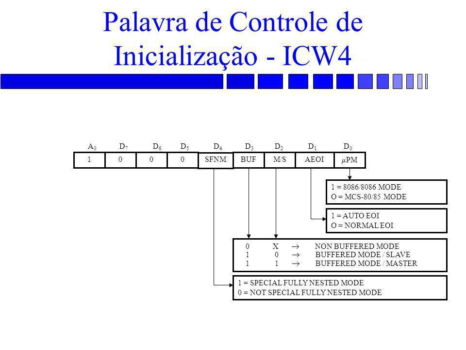 Palavra de Controle de Inicialização - ICW4 1 = 8086/8086 MODE O = MCS-80/85 MODE 1 = AUTO EOI O = NORMAL EOI 0 X  NON BUFFERED MODE 1 0  BUFFERED MODE / SLAVE 1 1  BUFFERED MODE / MASTER 1 = SPECIAL FULLY NESTED MODE 0 = NOT SPECIAL FULLY NESTED MODE A 0 D 7 D 6 D 5 D 4 D 3 D 2 D 1 D 0 0100 SFNM BUFM/SAEOI  PM