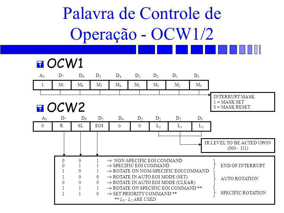 Palavra de Controle de Operação - OCW1/2 = OCW1 = OCW2 INTERRUPT MASK 1 = MASK SET 0 = MASK RESET M7M7 1M6M6 M5M5 M4M4 M3M3 M3M3 M2M2 M0M0 A 0 D 7 D 6 D 5 D 4 D 3 D 2 D 1 D 0 IR LEVEL TO BE ACTED UPON (000 - 111) A 0 D 7 D 6 D 5 D 4 D 3 D 2 D 1 D 0 R0SLEOI 0 0L2L2 L1L1 L0L0 0 0 1  NON-SPECIFIC EOI COMMAND 0 1 1  SPECIFIC EOI COMMAND 1 0 1  ROTATE ON NOM-SPECIFIC EOI COMMAND 1 0 0  ROTATE IN AUTO EOI MODE (SET) 0 0 0  ROTATE IN AUTO EOI MODE (CLEAR) 1 1 1  ROTATE ON SPECIFIC EOI COMMAND ** 1 1 0  SET PRIORITY COMMAND ** ** L 0 - L 2 ARE USED END OF INTERRUPT AUTO ROTATION SPECIFIC ROTATION
