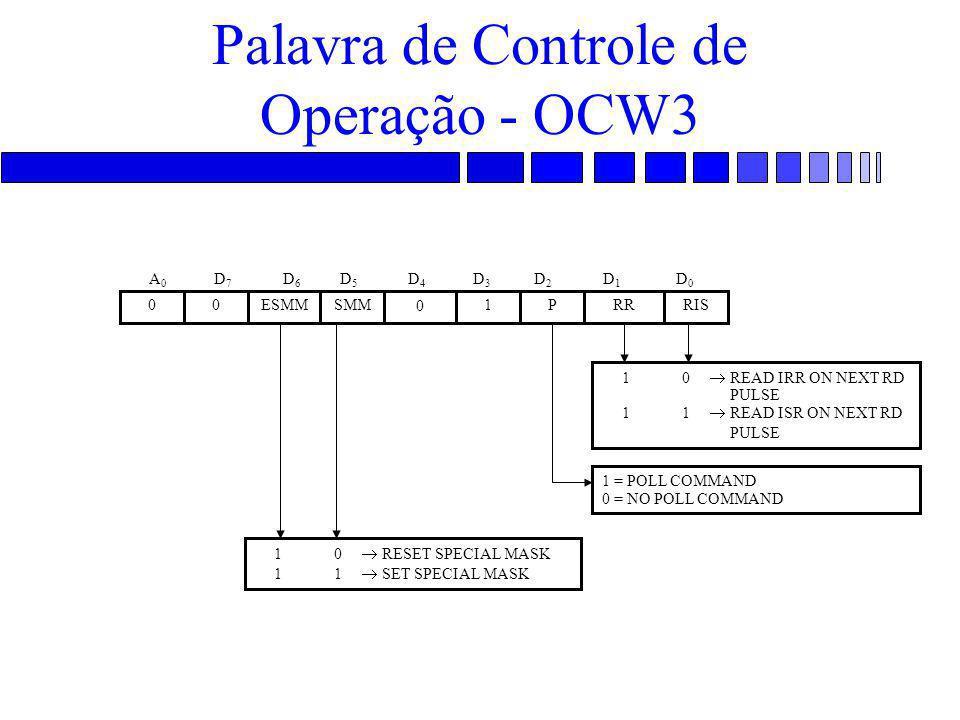 Palavra de Controle de Operação - OCW3 A 0 D 7 D 6 D 5 D 4 D 3 D 2 D 1 D 0 00ESMMSMM 0 1PRRRIS 1 0  READ IRR ON NEXT RD PULSE 1 1  READ ISR ON NEXT RD PULSE 1 = POLL COMMAND 0 = NO POLL COMMAND 1 0  RESET SPECIAL MASK 1 1  SET SPECIAL MASK
