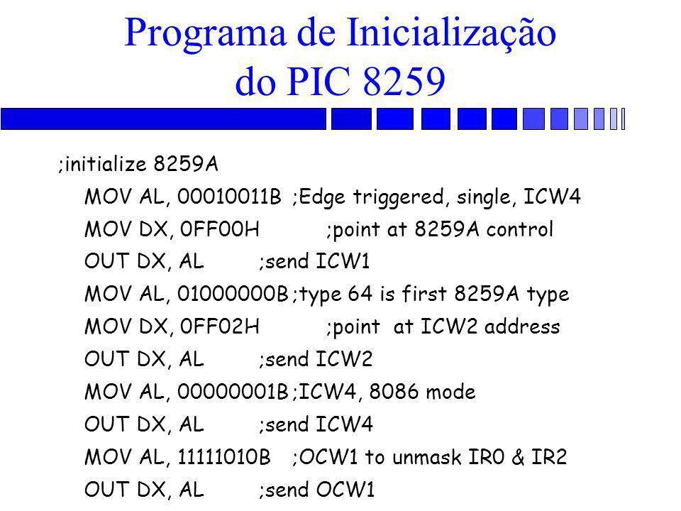 Programa de Inicialização do PIC 8259 ;initialize 8259A MOV AL, 00010011B;Edge triggered, single, ICW4 MOV DX, 0FF00H;point at 8259A control OUT DX, A