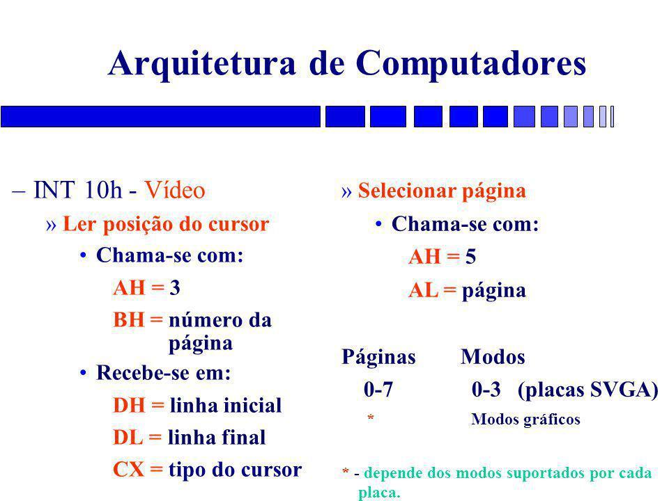Arquitetura de Computadores –INT 10h - Vídeo »Ler posição do cursor Chama-se com: AH = 3 BH = número da página Recebe-se em: DH = linha inicial DL = linha final CX = tipo do cursor »Selecionar página Chama-se com: AH = 5 AL = página Páginas Modos 0-7 0-3 (placas SVGA) * Modos gráficos * - depende dos modos suportados por cada placa.
