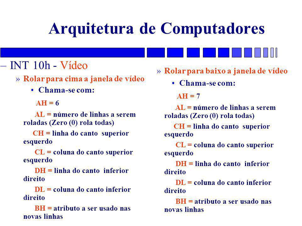 Arquitetura de Computadores –INT 10h - Vídeo »Rolar para cima a janela de vídeo Chama-se com: AH = 6 AL = número de linhas a serem roladas (Zero (0) rola todas) CH = linha do canto superior esquerdo CL = coluna do canto superior esquerdo DH = linha do canto inferior direito DL = coluna do canto inferior direito BH = atributo a ser usado nas novas linhas »Rolar para baixo a janela de vídeo Chama-se com: AH = 7 AL = número de linhas a serem roladas (Zero (0) rola todas) CH = linha do canto superior esquerdo CL = coluna do canto superior esquerdo DH = linha do canto inferior direito DL = coluna do canto inferior direito BH = atributo a ser usado nas novas linhas