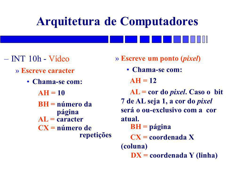Arquitetura de Computadores –INT 10h - Vídeo »Escreve caracter Chama-se com: AH = 10 BH = número da página AL = caracter CX = número de repetições »Escreve um ponto (pixel) Chama-se com: AH = 12 AL = cor do pixel.