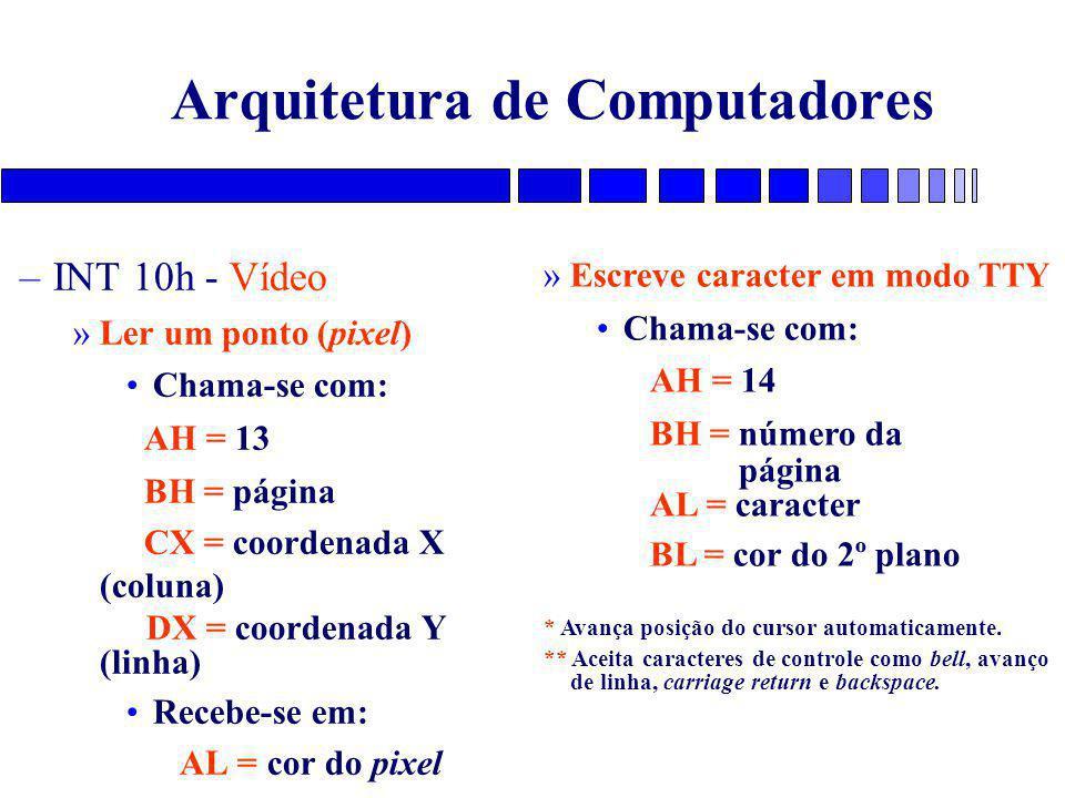 Arquitetura de Computadores –INT 10h - Vídeo »Ler um ponto (pixel) Chama-se com: AH = 13 BH = página CX = coordenada X (coluna) DX = coordenada Y (linha) Recebe-se em: AL = cor do pixel »Escreve caracter em modo TTY Chama-se com: AH = 14 BH = número da página AL = caracter BL = cor do 2º plano * Avança posição do cursor automaticamente.