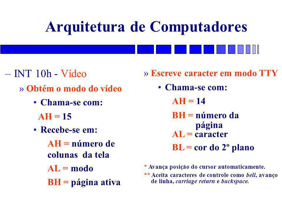 Arquitetura de Computadores –INT 10h - Vídeo »Obtém o modo do vídeo Chama-se com: AH = 15 Recebe-se em: AH = número de colunas da tela AL = modo BH = página ativa »Escreve caracter em modo TTY Chama-se com: AH = 14 BH = número da página AL = caracter BL = cor do 2º plano * Avança posição do cursor automaticamente.