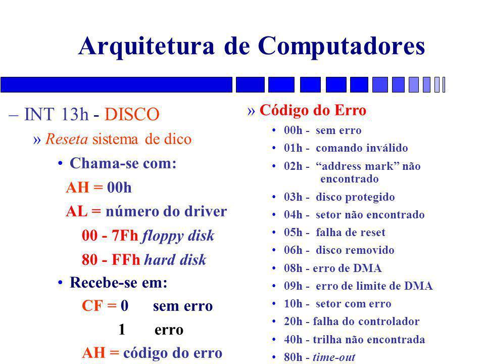 Arquitetura de Computadores –INT 13h - DISCO »Reseta sistema de dico Chama-se com: AH = 00h AL = número do driver 00 - 7Fh floppy disk 80 - FFh hard disk Recebe-se em: CF = 0 sem erro 1 erro AH = código do erro »Código do Erro 00h - sem erro 01h - comando inválido 02h - address mark não encontrado 03h - disco protegido 04h - setor não encontrado 05h - falha de reset 06h - disco removido 08h - erro de DMA 09h - erro de limite de DMA 10h - setor com erro 20h - falha do controlador 40h - trilha não encontrada 80h - time-out