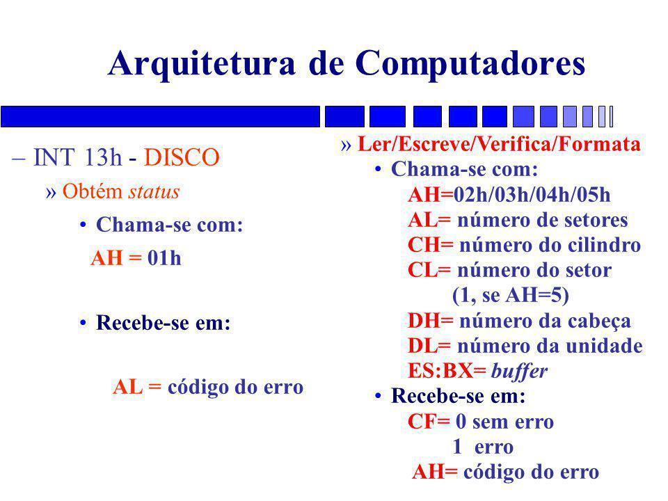 Arquitetura de Computadores –INT 13h - DISCO »Obtém status Chama-se com: AH = 01h Recebe-se em: AL = código do erro »Ler/Escreve/Verifica/Formata Chama-se com: AH=02h/03h/04h/05h AL= número de setores CH= número do cilindro CL= número do setor (1, se AH=5) DH= número da cabeça DL= número da unidade ES:BX= buffer Recebe-se em: CF= 0 sem erro 1 erro AH= código do erro