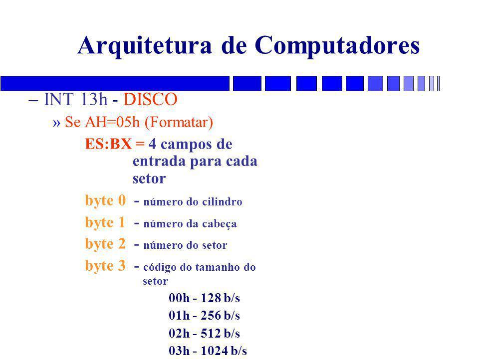 Arquitetura de Computadores –INT 13h - DISCO »Se AH=05h (Formatar) ES:BX = 4 campos de entrada para cada setor byte 0 - número do cilindro byte 1 - número da cabeça byte 2 - número do setor byte 3 - código do tamanho do setor 00h - 128 b/s 01h - 256 b/s 02h - 512 b/s 03h - 1024 b/s