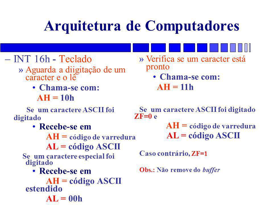 Arquitetura de Computadores –INT 16h - Teclado »Aguarda a diigitação de um caracter e o lê Chama-se com: AH = 10h Se um caractere ASCII foi digitado Recebe-se em AH = código de varredura AL = código ASCII Se um caractere especial foi digitado Recebe-se em AH = código ASCII estendido AL = 00h »Verifica se um caracter está pronto Chama-se com: AH = 11h Se um caractere ASCII foi digitado ZF=0 e AH = código de varredura AL = código ASCII Caso contrário, ZF=1 Obs.: Não remove do buffer