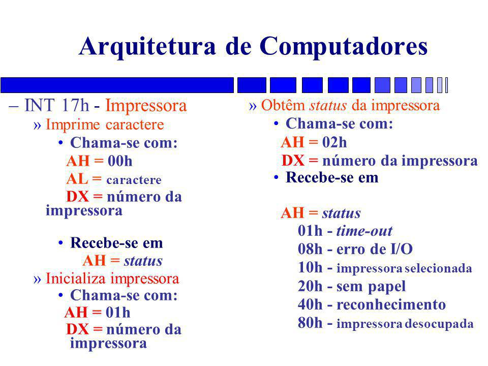 Arquitetura de Computadores –INT 17h - Impressora »Imprime caractere Chama-se com: AH = 00h AL = caractere DX = número da impressora Recebe-se em AH = status »Inicializa impressora Chama-se com: AH = 01h DX = número da impressora »Obtêm status da impressora Chama-se com: AH = 02h DX = número da impressora Recebe-se em AH = status 01h - time-out 08h - erro de I/O 10h - impressora selecionada 20h - sem papel 40h - reconhecimento 80h - impressora desocupada