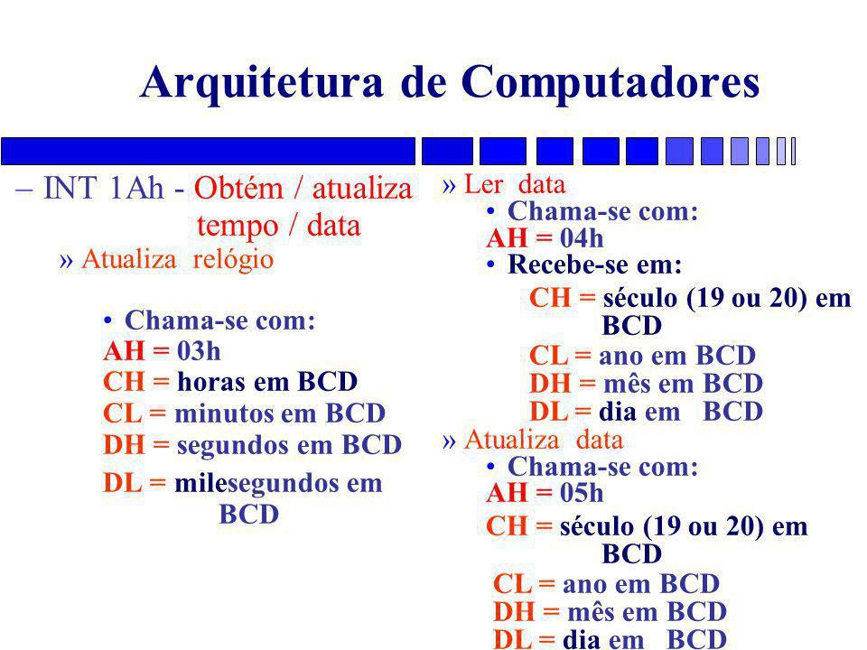 Arquitetura de Computadores –INT 1Ah - Obtém / atualiza tempo / data »Atualiza relógio Chama-se com: AH = 03h CH = horas em BCD CL = minutos em BCD DH = segundos em BCD DL = milesegundos em BCD »Ler data Chama-se com: AH = 04h Recebe-se em: CH = século (19 ou 20) em BCD CL = ano em BCD DH = mês em BCD DL = dia em BCD »Atualiza data Chama-se com: AH = 05h CH = século (19 ou 20) em BCD CL = ano em BCD DH = mês em BCD DL = dia em BCD