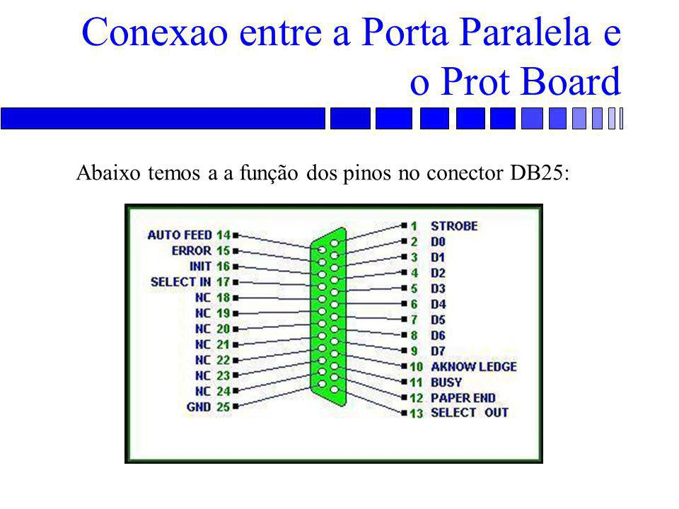 Conexao entre a Porta Paralela e o Prot Board Abaixo temos a a função dos pinos no conector DB25: