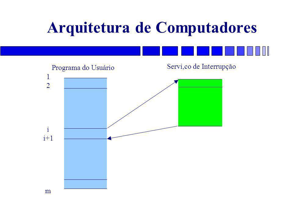 Arquitetura de Computadores Programa do Usuário Servi,co de Interrupção 1 2 i i+1 m