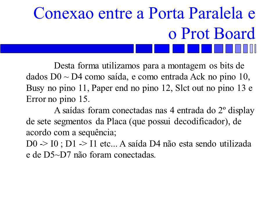 Conexao entre a Porta Paralela e o Prot Board Desta forma utilizamos para a montagem os bits de dados D0 ~ D4 como saída, e como entrada Ack no pino 10, Busy no pino 11, Paper end no pino 12, Slct out no pino 13 e Error no pino 15.