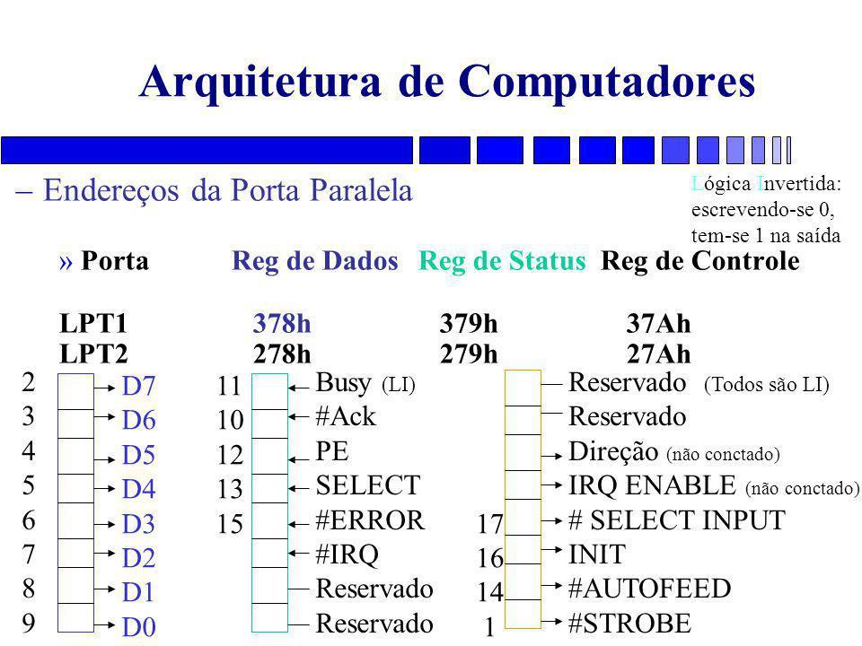 Arquitetura de Computadores –Endereços da Porta Paralela »PortaReg de Dados Reg de Status Reg de Controle LPT1 378h 379h 37Ah LPT2 278h 279h 27Ah D7 D6 D5 D4 D3 D2 D1 D0 Busy (LI) #Ack PE SELECT #ERROR #IRQ Reservado Reservado (Todos são LI) Reservado Direção (não conctado) IRQ ENABLE (não conctado) # SELECT INPUT INIT #AUTOFEED #STROBE Lógica Invertida: escrevendo-se 0, tem-se 1 na saída 2345678923456789 11 10 12 13 1517 16 14 1