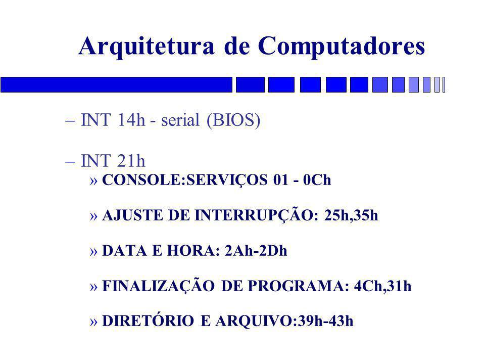 Arquitetura de Computadores –INT 14h - serial (BIOS) –INT 21h »CONSOLE:SERVIÇOS 01 - 0Ch »AJUSTE DE INTERRUPÇÃO: 25h,35h »DATA E HORA: 2Ah-2Dh »FINALIZAÇÃO DE PROGRAMA: 4Ch,31h »DIRETÓRIO E ARQUIVO:39h-43h