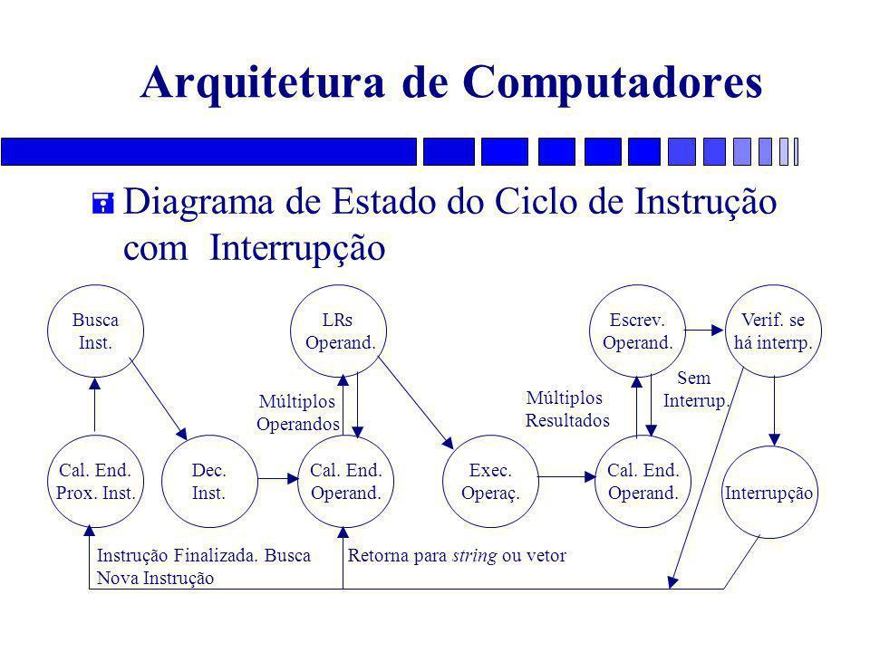 Arquitetura de Computadores = Diagrama de Estado do Ciclo de Instrução com Interrupção Busca Inst. Cal. End. Prox. Inst. L ₨ Operand. Cal. End. Operan
