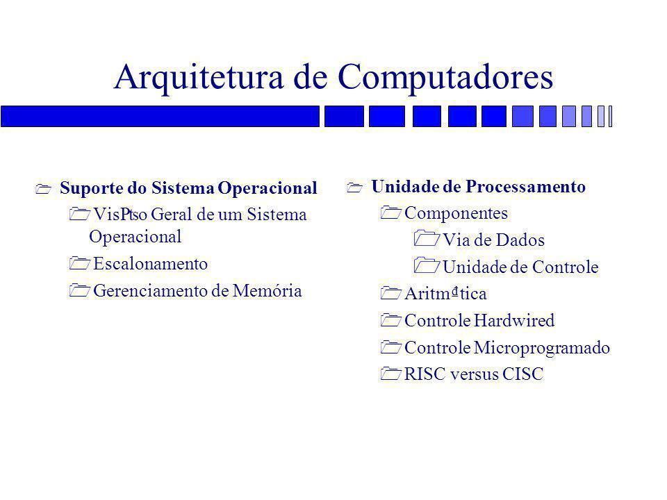 Arquitetura de Computadores 1 Suporte do Sistema Operacional 1 Vis₧o Geral de um Sistema Operacional 1 Escalonamento 1 Gerenciamento de Memória 1 Unidade de Processamento 1 Componentes 1 Via de Dados 1 Unidade de Controle 1 Aritm₫tica 1 Controle Hardwired 1 Controle Microprogramado 1 RISC versus CISC