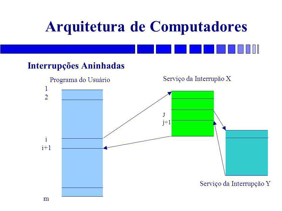 Arquitetura de Computadores Programa do Usuário Serviço da Interrupão X 1 2 i i+1 m Serviço da Interrupção Y Interrupções Aninhadas J j+1