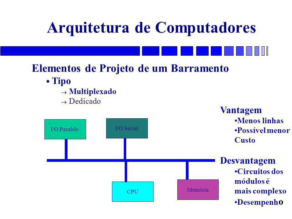 Arquitetura de Computadores Elementos de Projeto de um Barramento  Tipo  Multiplexado  Dedicado I/O ParaleloI/O SerialCPUMemória Vantagem Menos linhas Possível menor Custo Desvantagem Circuitos dos módulos é mais complexo Desempenh o