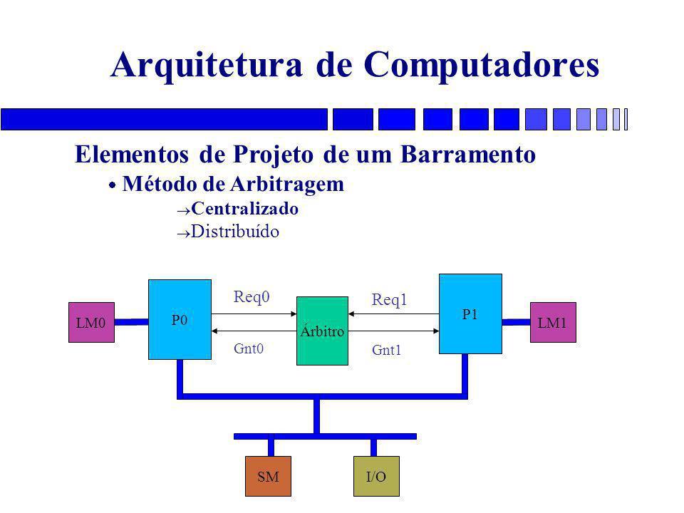 Arquitetura de Computadores Elementos de Projeto de um Barramento  Método de Arbitragem  Centralizado  Distribuído P0 LM0 P1 LM1 Árbitro Req0 Req1 Gnt0 Gnt1 I/OSM