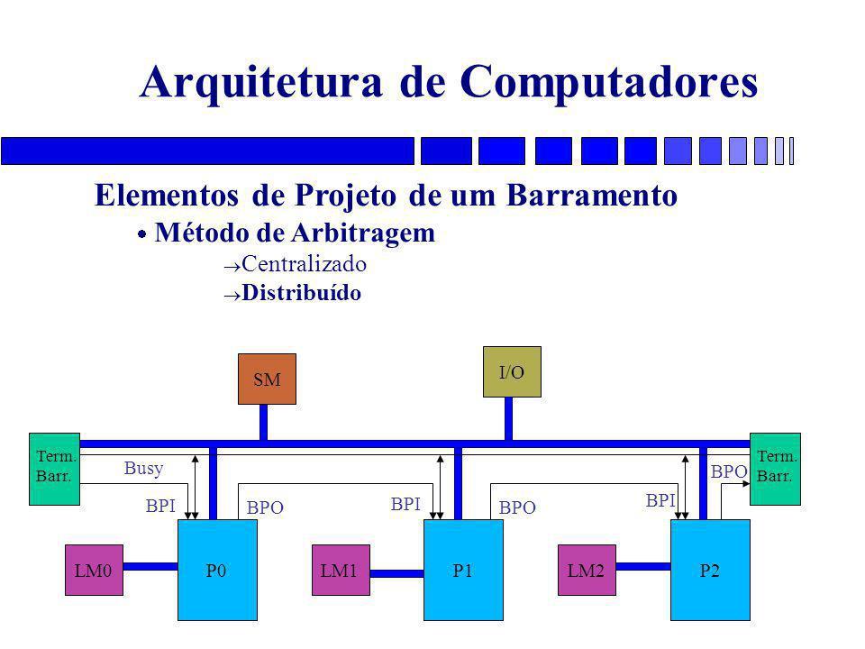 Arquitetura de Computadores Elementos de Projeto de um Barramento  Método de Arbitragem  Centralizado  Distribuído P0 LM0 I/O SM P1 LM1 P2 LM2 Term.