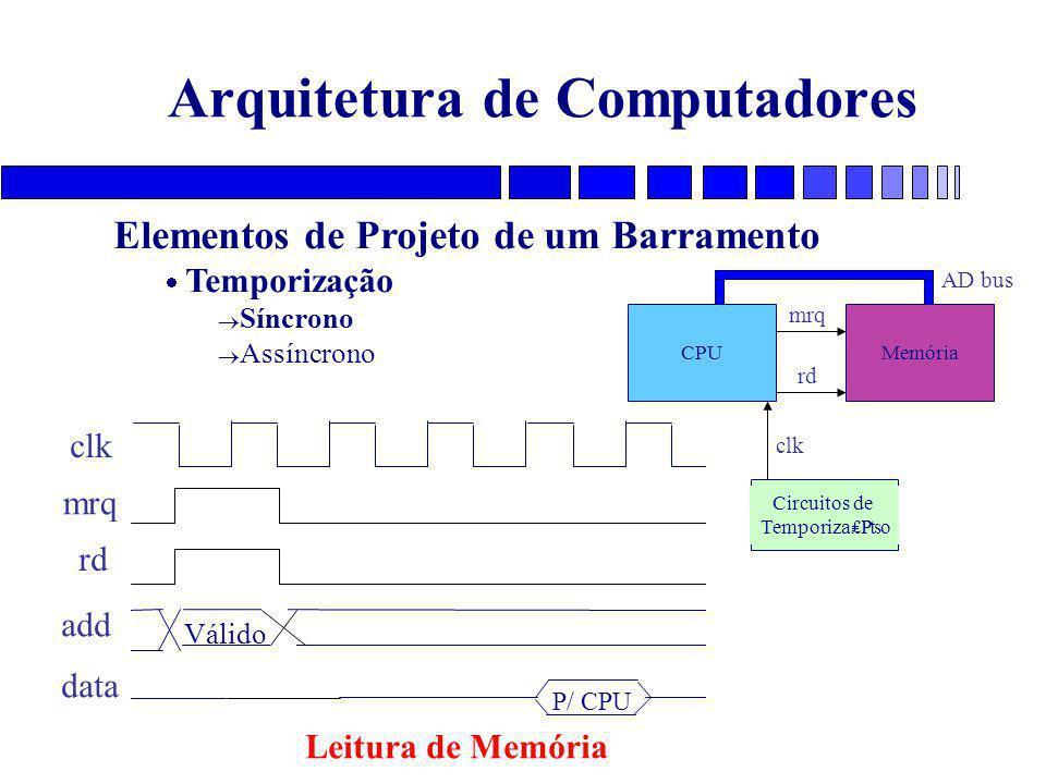 Arquitetura de Computadores Elementos de Projeto de um Barramento  Temporização  Síncrono  Assíncrono Válido P/ CPU mrq rd add data clk Leitura de Memória CPUMemória Circuitos de Temporiza₤₧o clk mrq rd AD bus