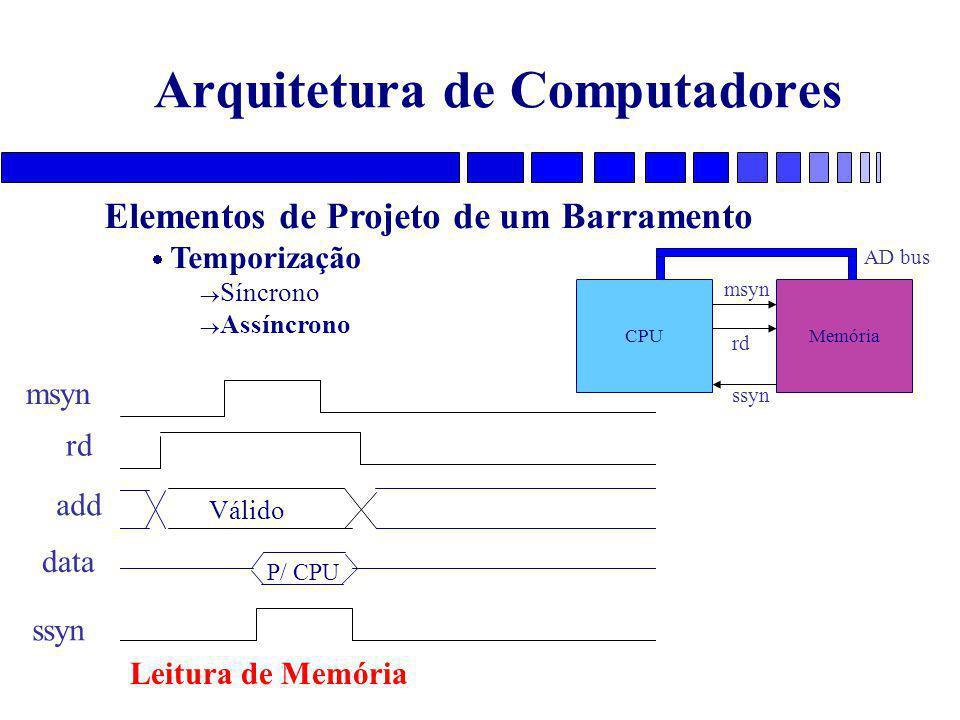 Arquitetura de Computadores Elementos de Projeto de um Barramento  Temporização  Síncrono  Assíncrono Válido P/ CPU msyn rd add data Leitura de Memória ssyn CPUMemória msyn ssyn rd AD bus