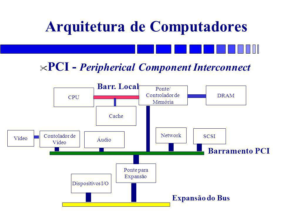 Arquitetura de Computadores PCI - Peripherical Component Interconnect CPU Ponte/ Controlador de Memória Áudio Dispositivos I/O SCSI Ponte para Expansão Barr.